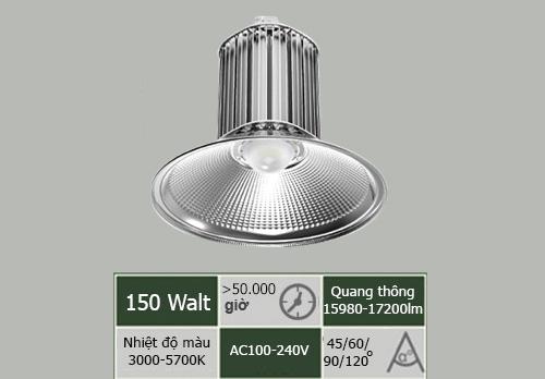 HB-DS150