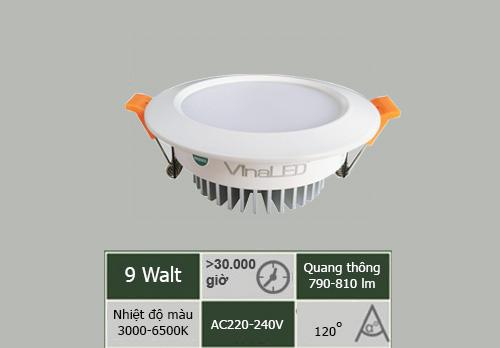 ES9(EW9)